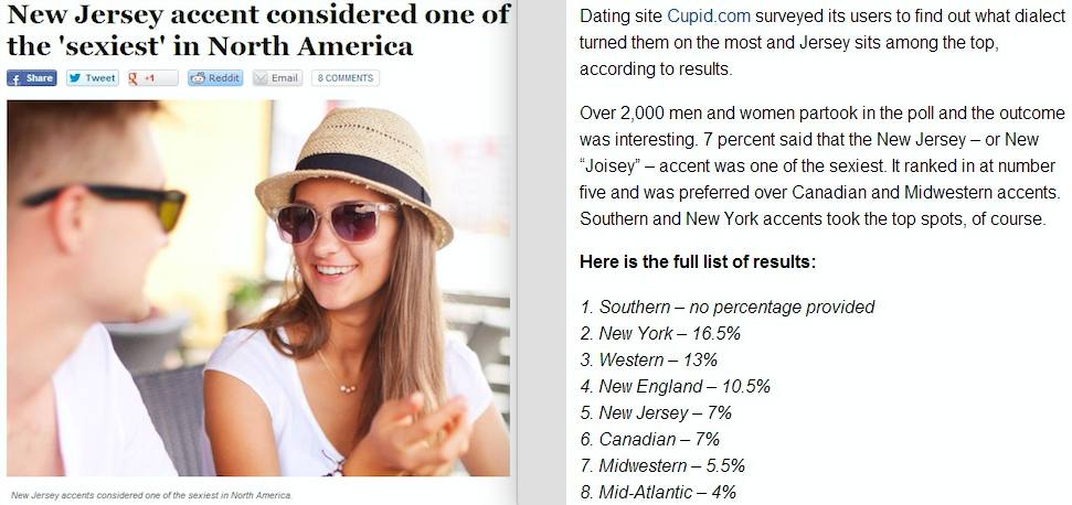 søte Cupid online dating mannlige dating site overskrifter